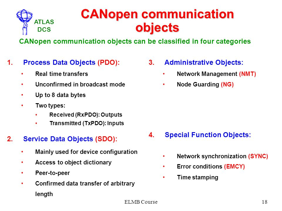 CANopen communication objects