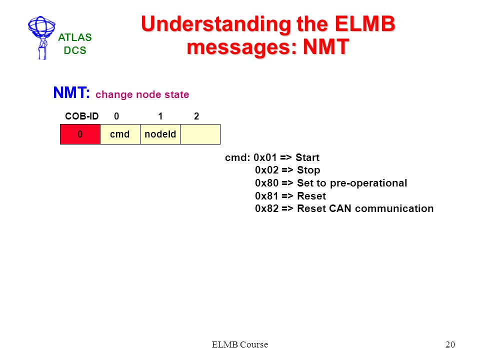 Understanding the ELMB messages: NMT