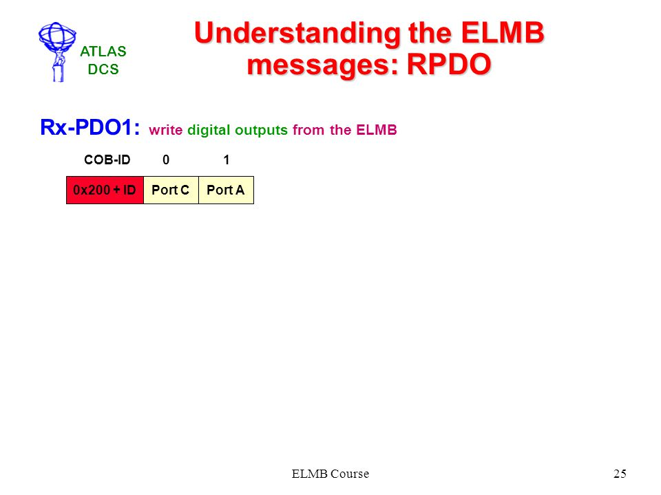Understanding the ELMB messages: RPDO