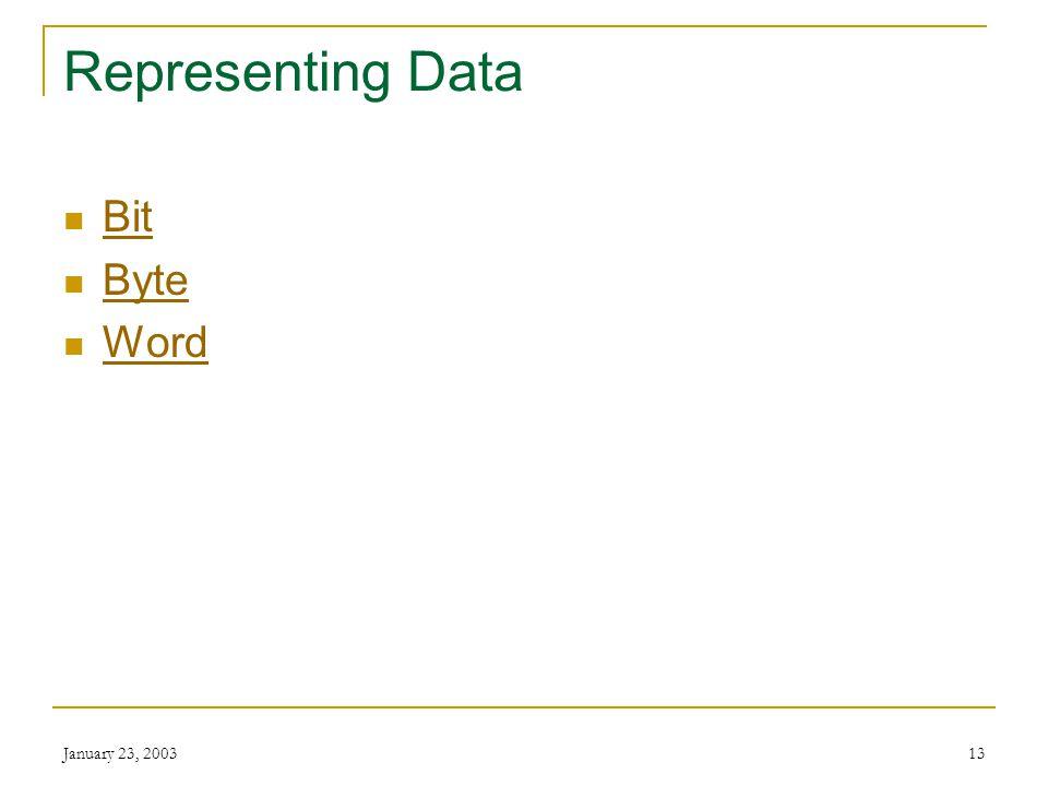 Representing Data Bit Byte Word January 23, 2003