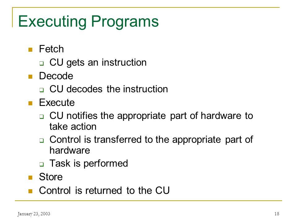 Executing Programs Fetch Decode Execute Store