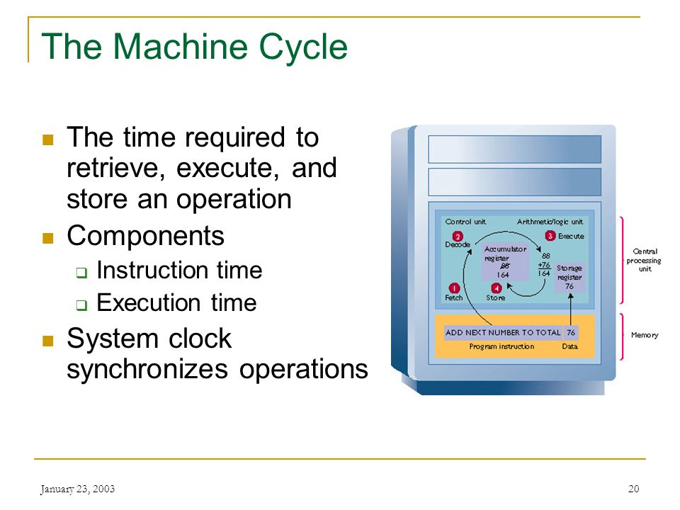 The Machine Cycle The time required to retrieve, execute, and store an operation. Components. Instruction time.