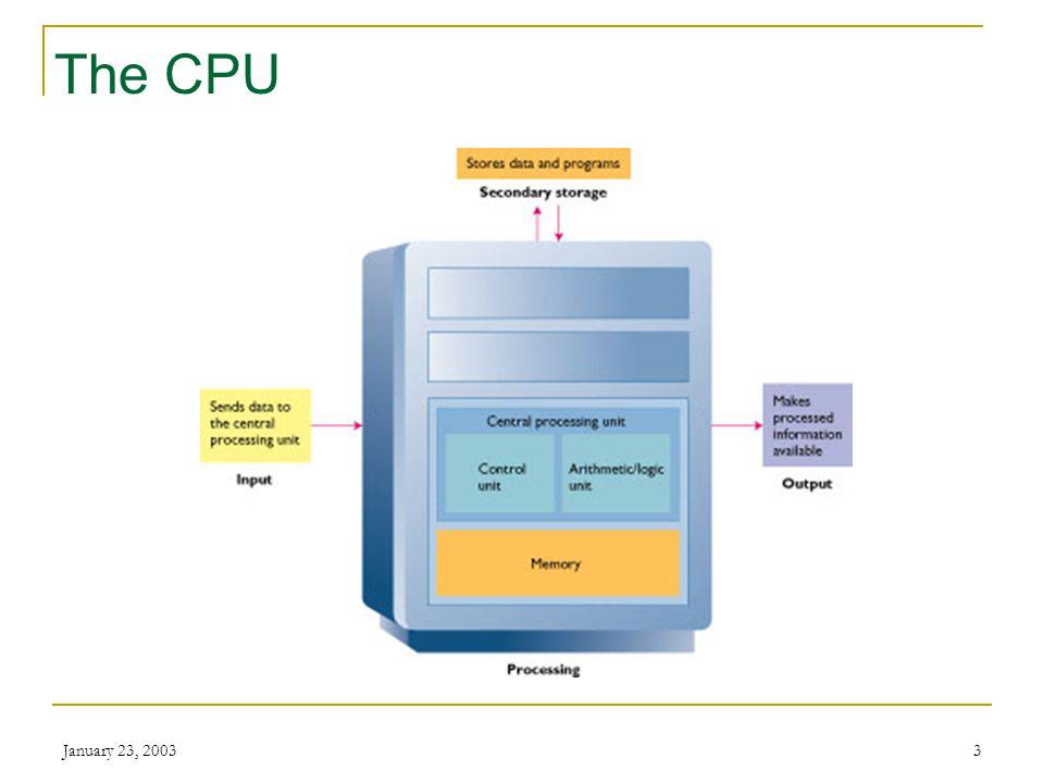 The CPU January 23, 2003