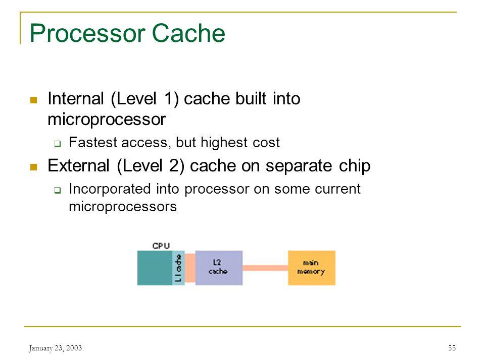 Processor Cache Internal (Level 1) cache built into microprocessor