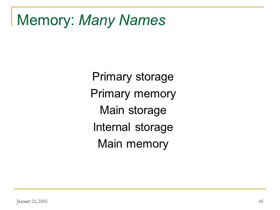 Memory: Many Names Primary storage Primary memory Main storage