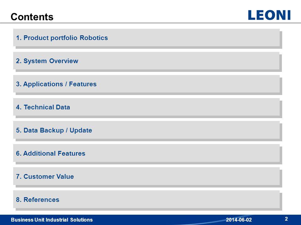 Contents 1. Product portfolio Robotics 2. System Overview