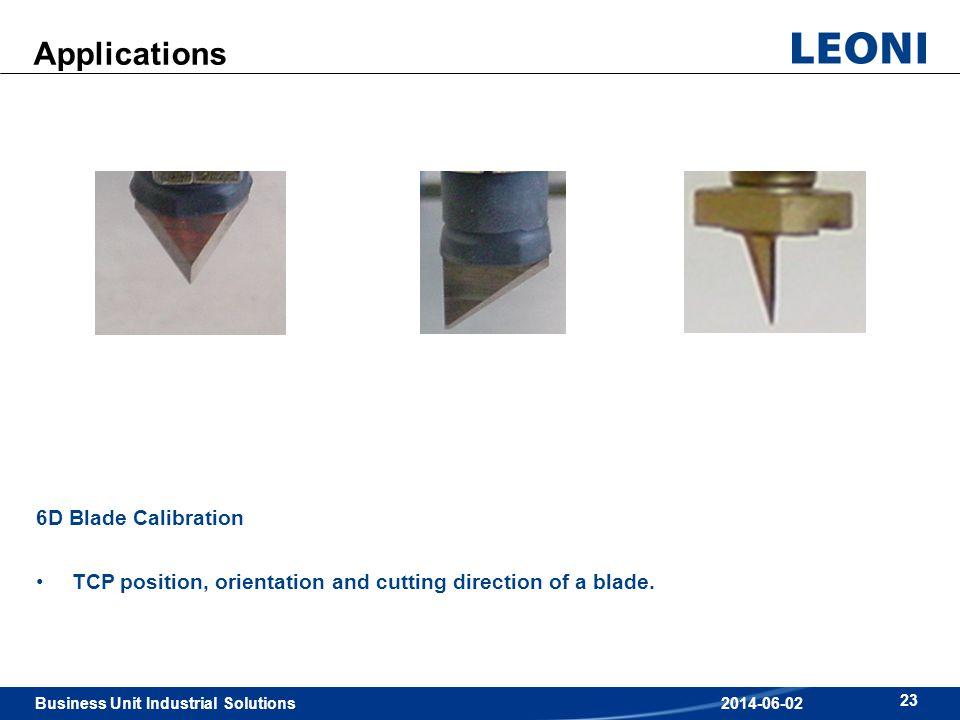 Applications 6D Blade Calibration