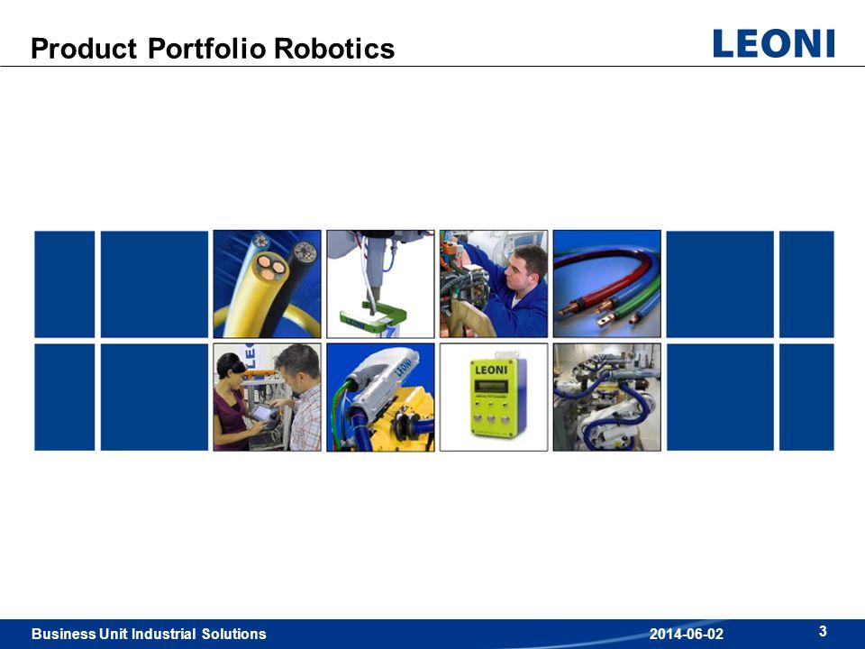 Product Portfolio Robotics