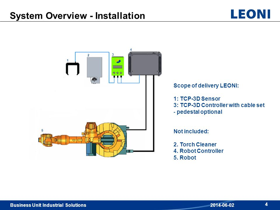 System Overview - Installation