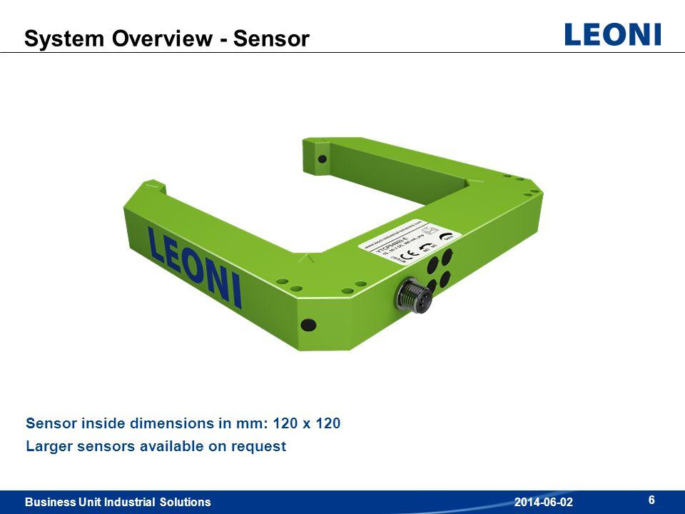 System Overview - Sensor