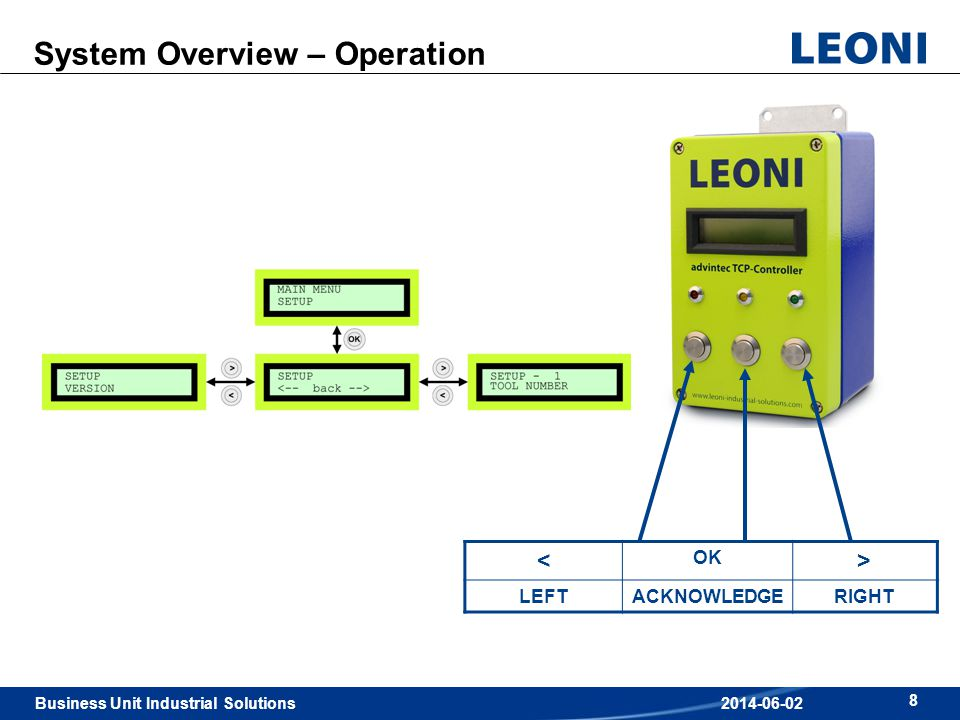 System Overview – Operation