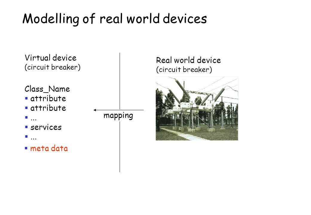 Modelling of real world devices