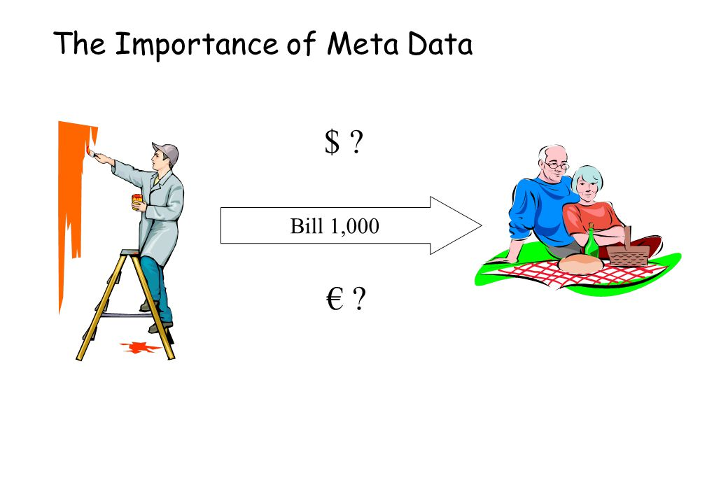 The Importance of Meta Data