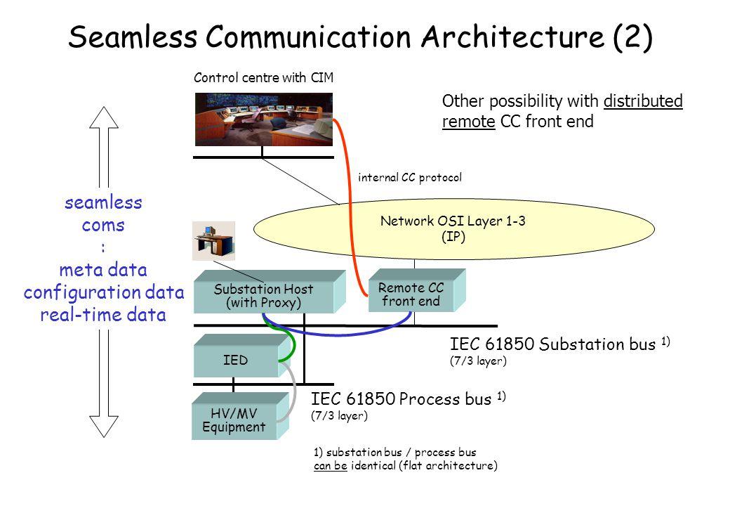 Seamless Communication Architecture (2)