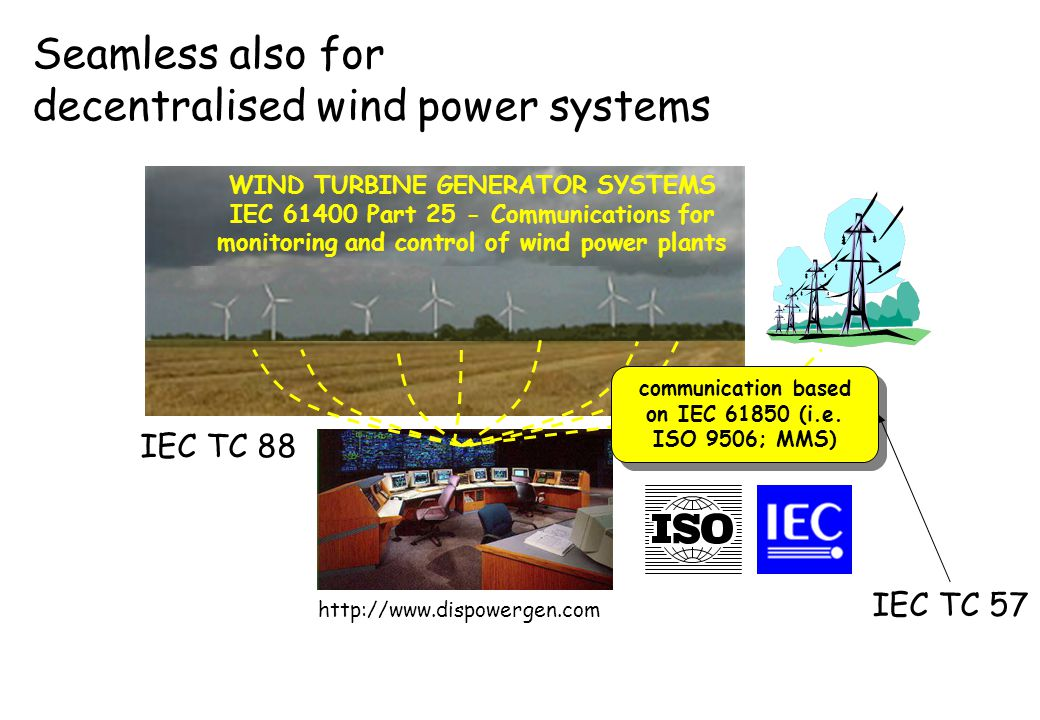 decentralised wind power systems