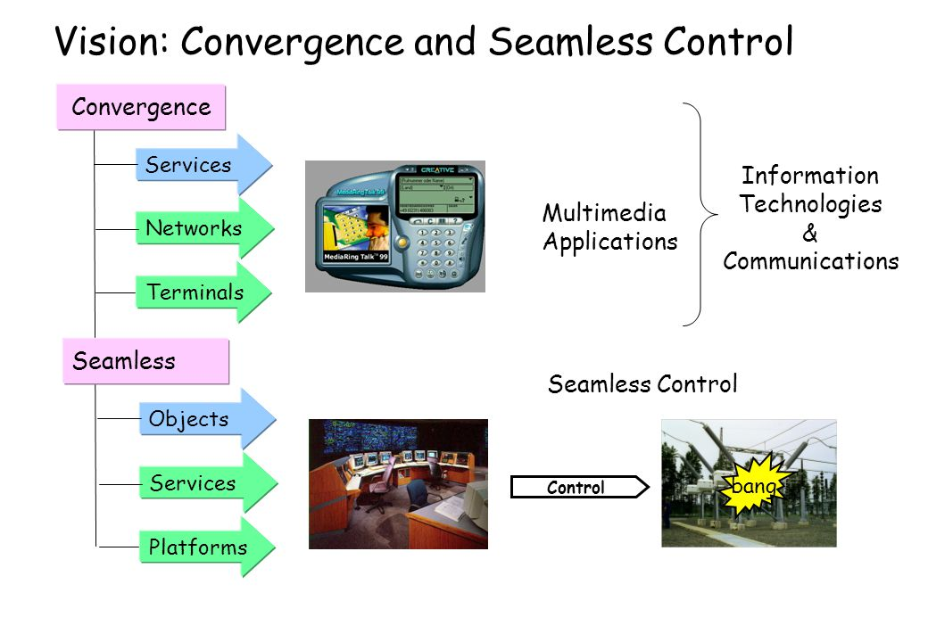 Vision: Convergence and Seamless Control