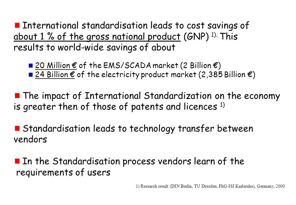 International standardisation leads to cost savings of