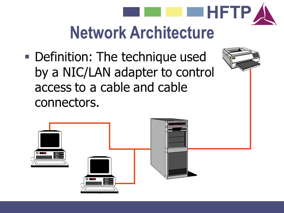Network Architecture Definition: The technique used by a NIC/LAN adapter to control access to a cable and cable connectors.