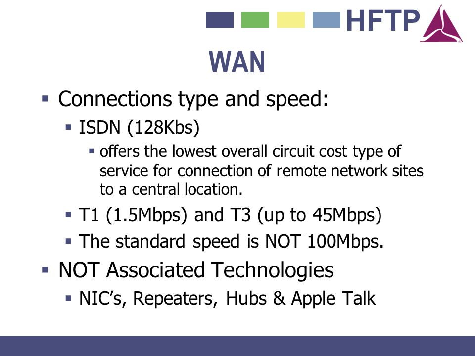 WAN Connections type and speed: NOT Associated Technologies