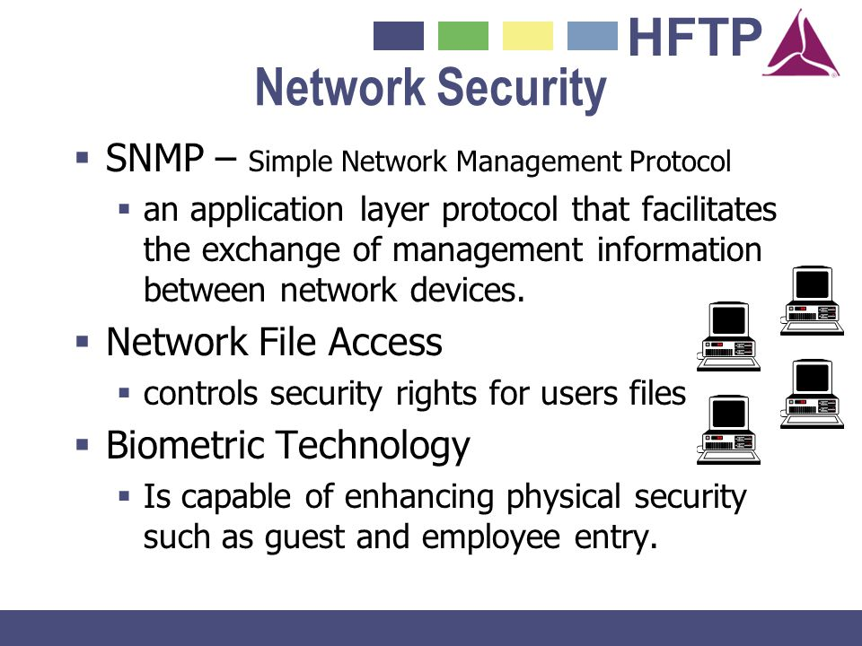 Network Security SNMP – Simple Network Management Protocol