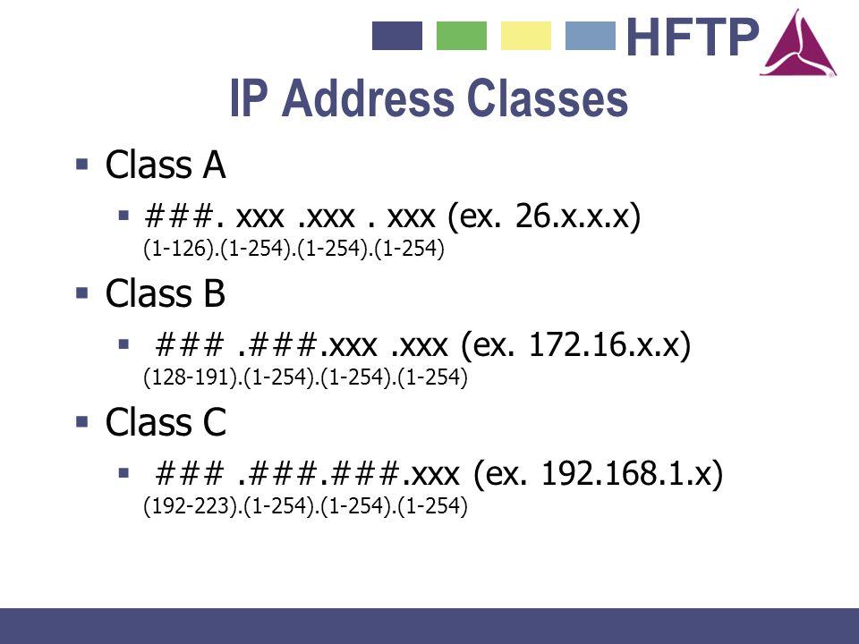 IP Address Classes Class A Class B Class C