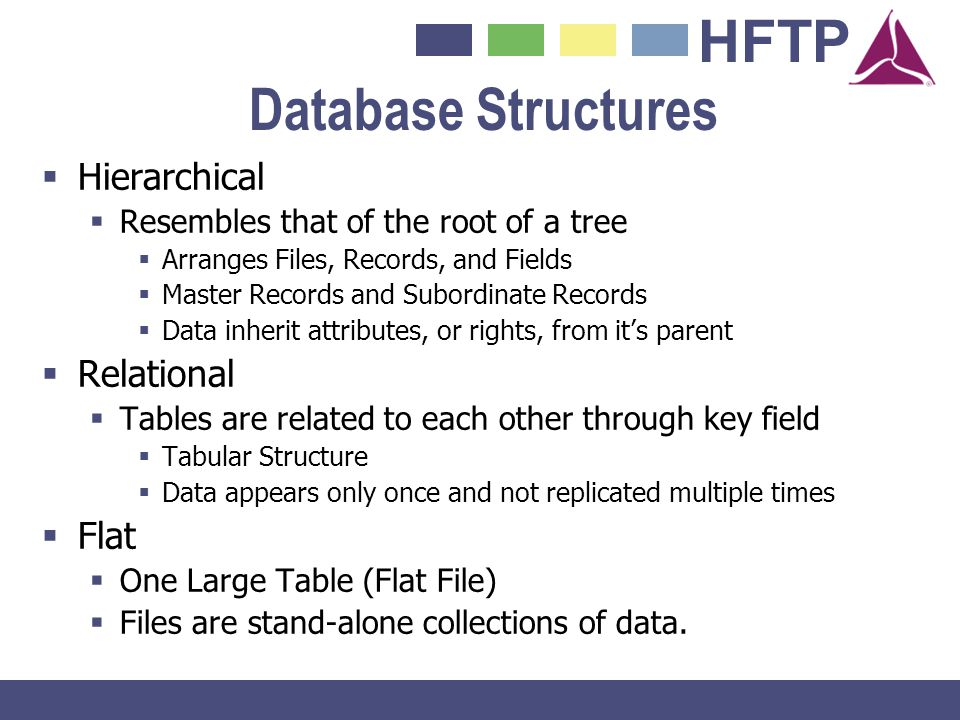 Database Structures Hierarchical Relational Flat