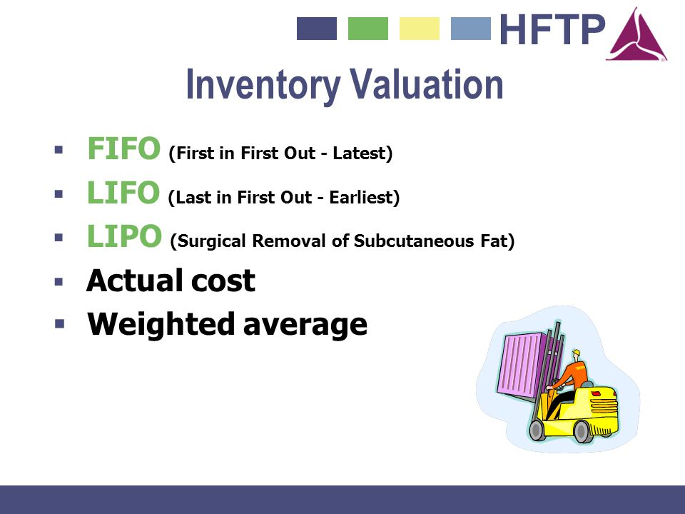 Inventory Valuation Weighted average