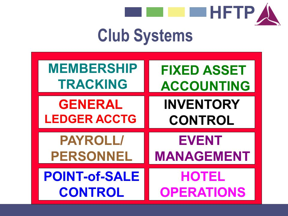 Club Systems MEMBERSHIP TRACKING FIXED ASSET ACCOUNTING GENERAL