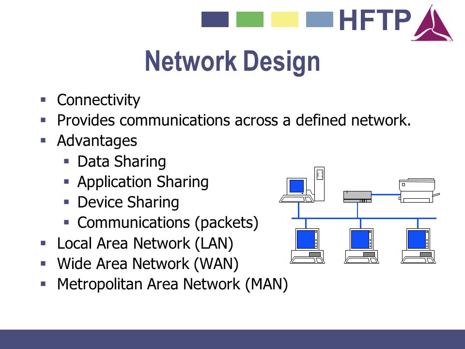 Network Design Connectivity