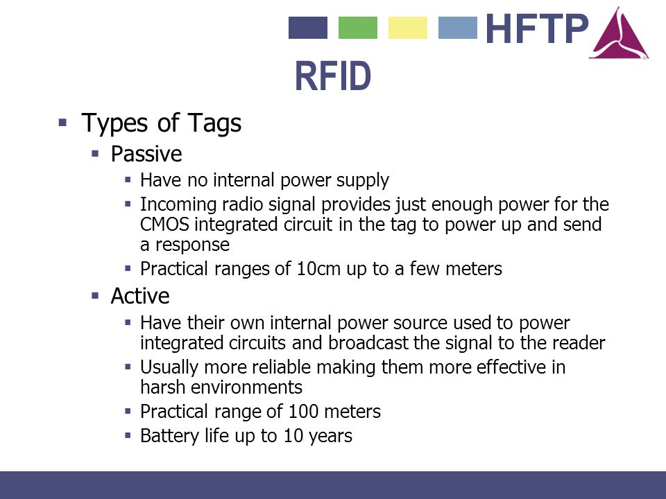 RFID Types of Tags Passive Active Have no internal power supply