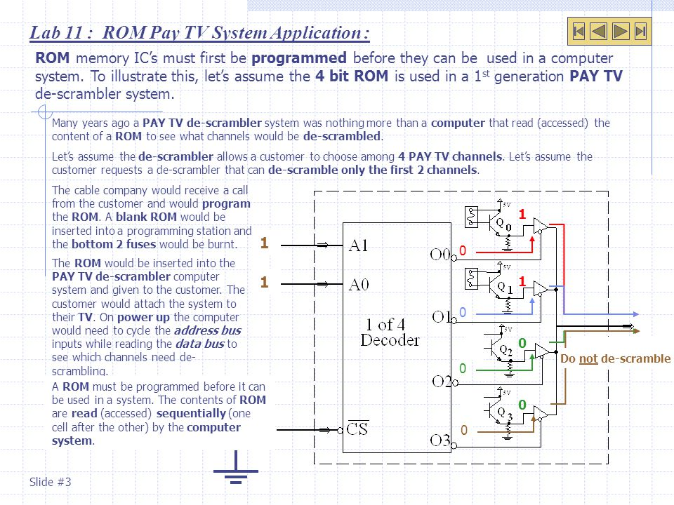 Lab 11 : ROM Pay TV System Application :