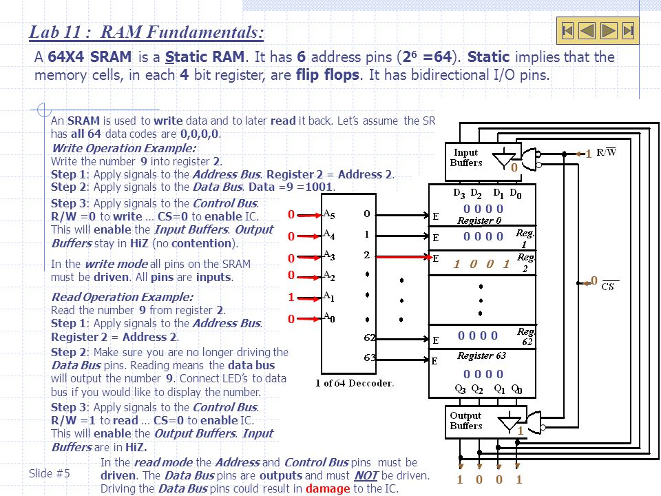 Lab 11 : RAM Fundamentals: