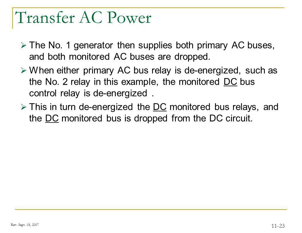 AC Power Normal Operation