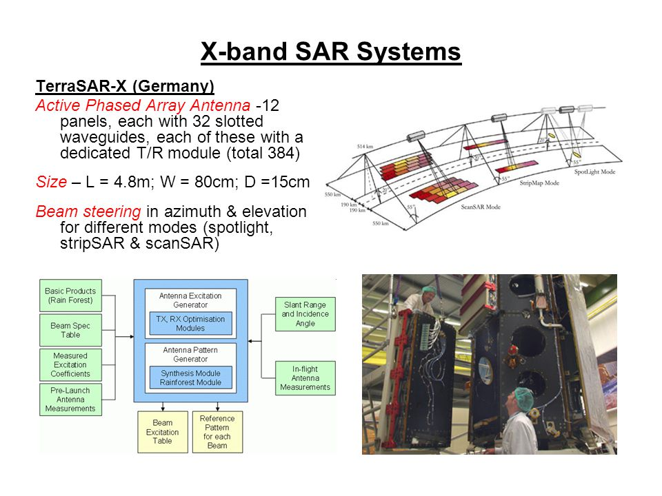 X-band SAR Systems TerraSAR-X (Germany)