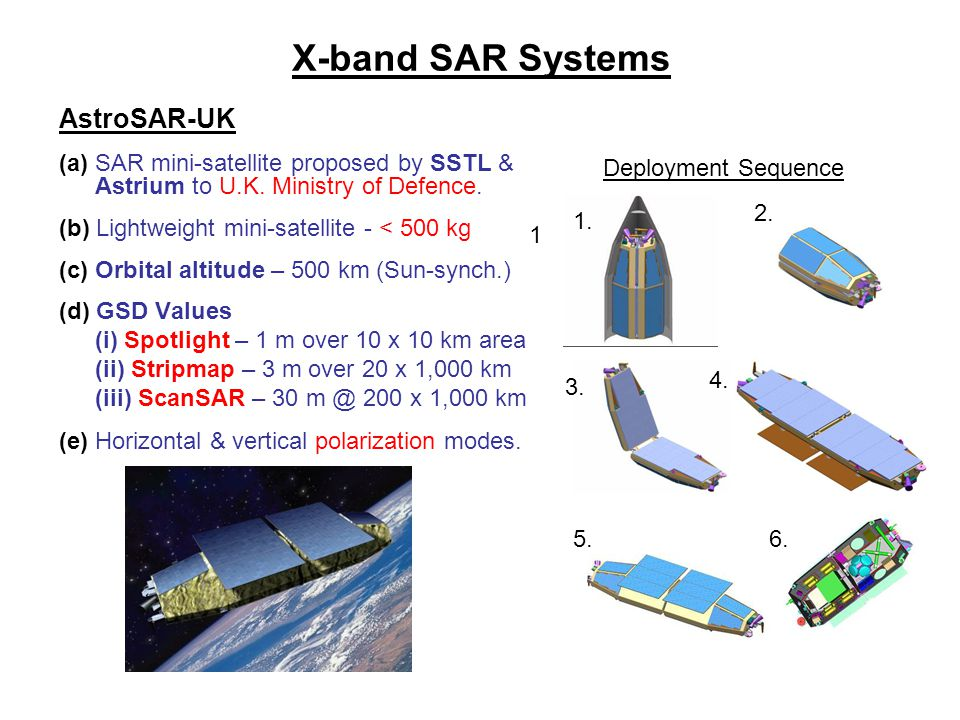 X-band SAR Systems AstroSAR-UK
