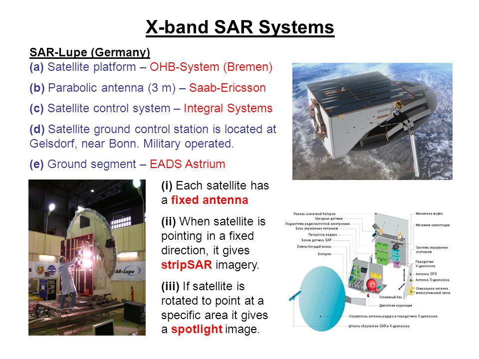 X-band SAR Systems SAR-Lupe (Germany)