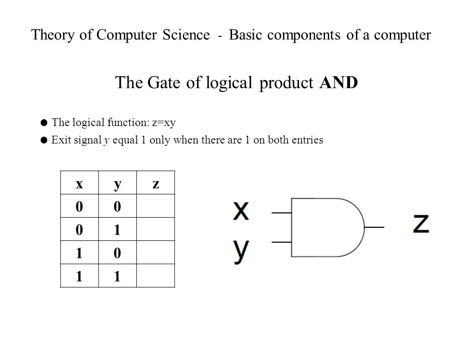 Theory of Computer Science - Basic components of a computer