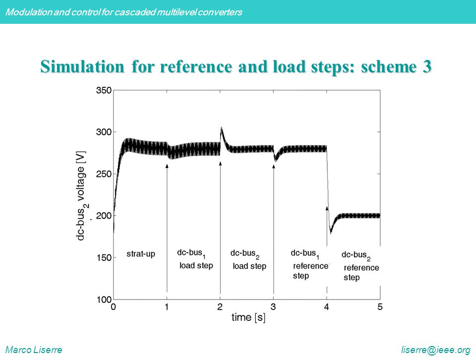 Simulation for reference and load steps: scheme 3
