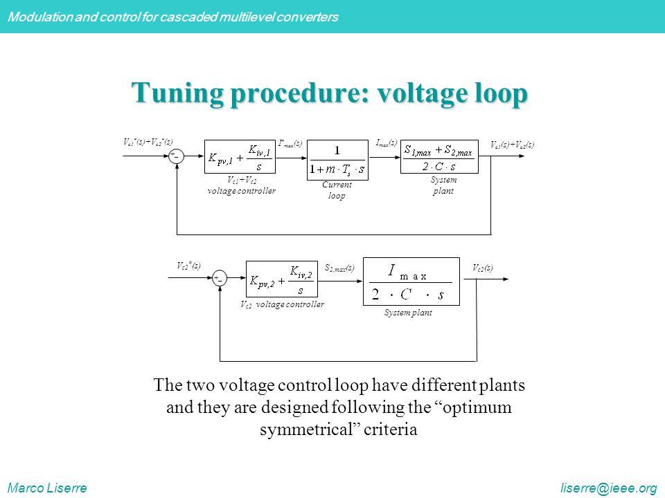 Tuning procedure: voltage loop
