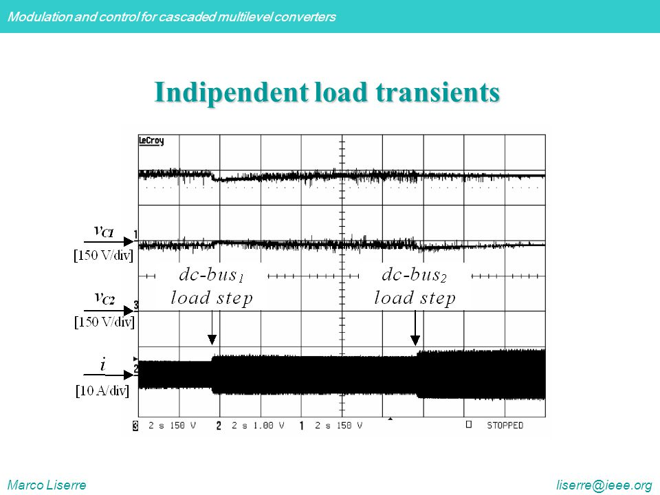 Indipendent load transients
