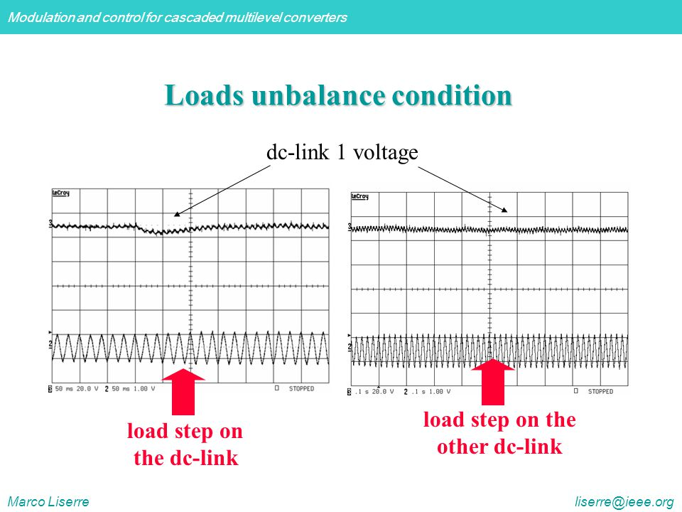 Loads unbalance condition