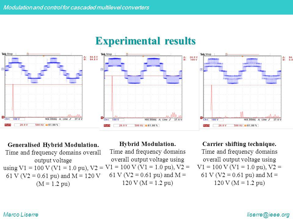 Experimental results Generalised Hybrid Modulation.