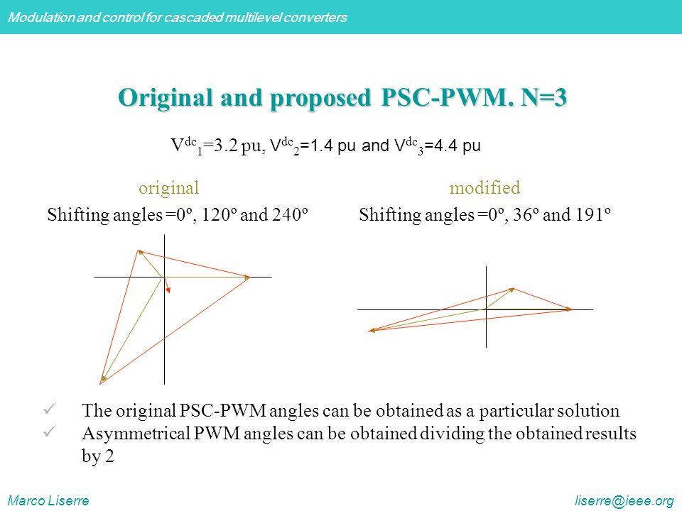 Original and proposed PSC-PWM. N=3