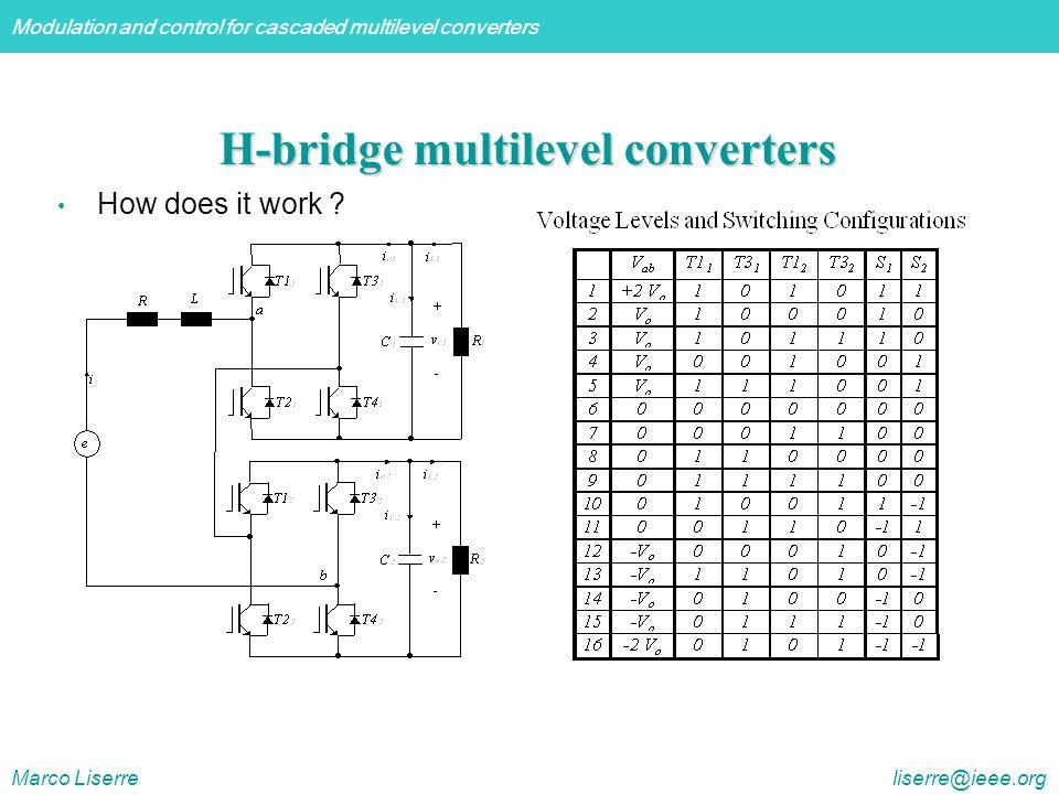 H-bridge multilevel converters