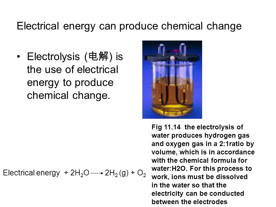 Electrical energy can produce chemical change