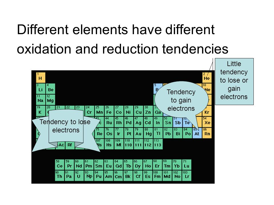 Different elements have different oxidation and reduction tendencies