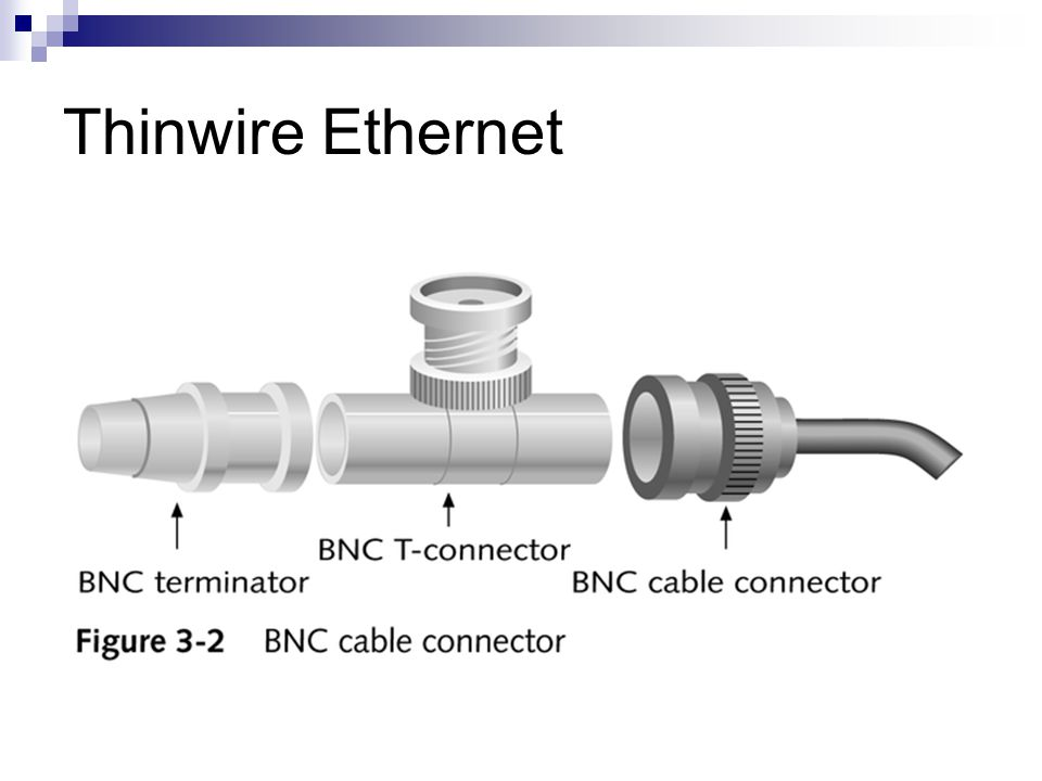 Thinwire Ethernet