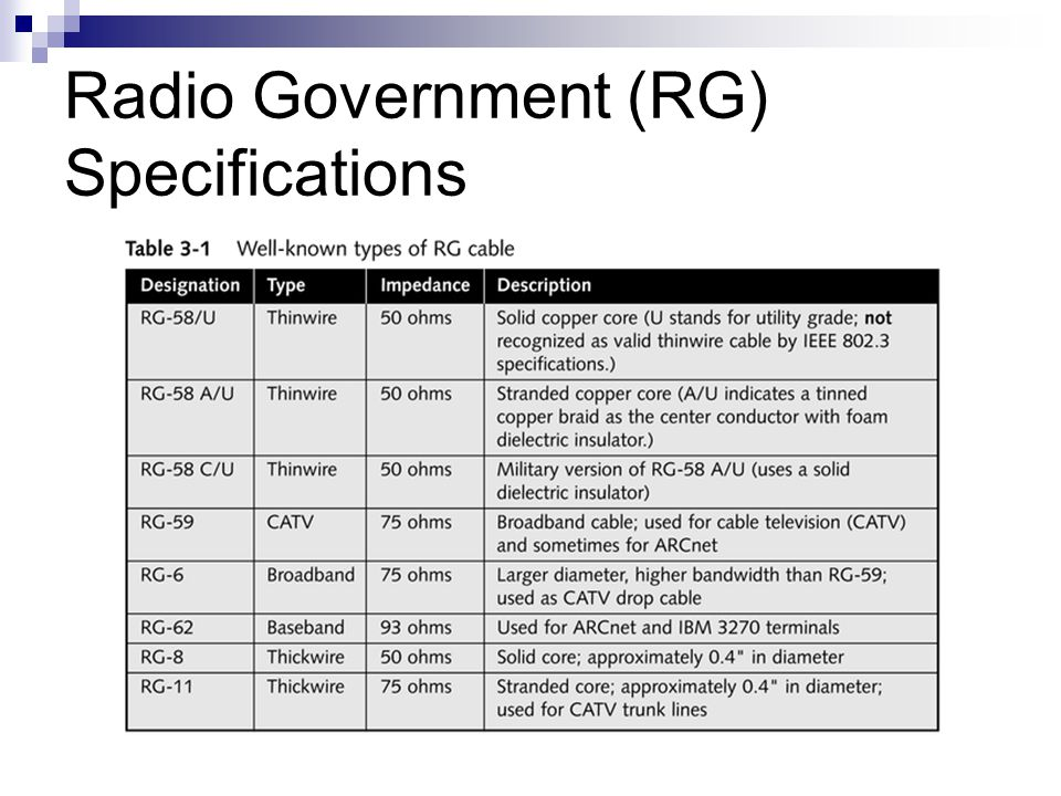 Radio Government (RG) Specifications