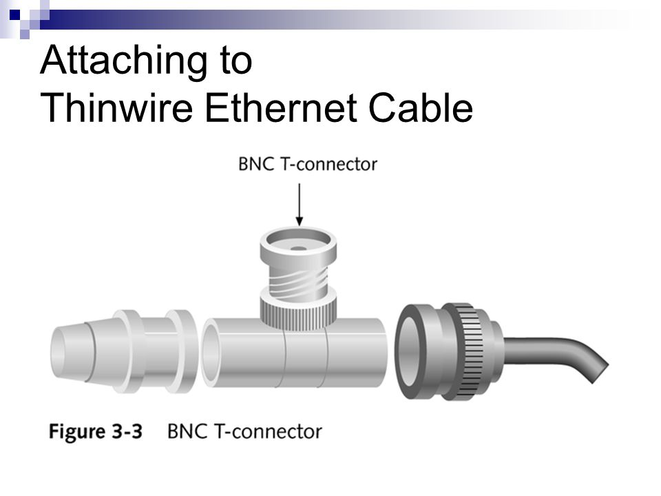 Attaching to Thinwire Ethernet Cable