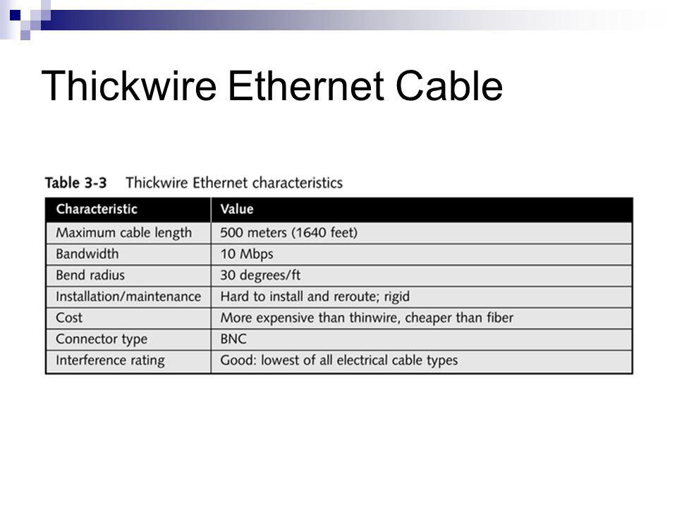 Thickwire Ethernet Cable